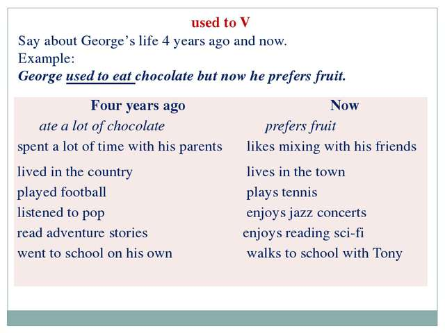used to V Say about George's life 4 years ago and now. Example: George used t...