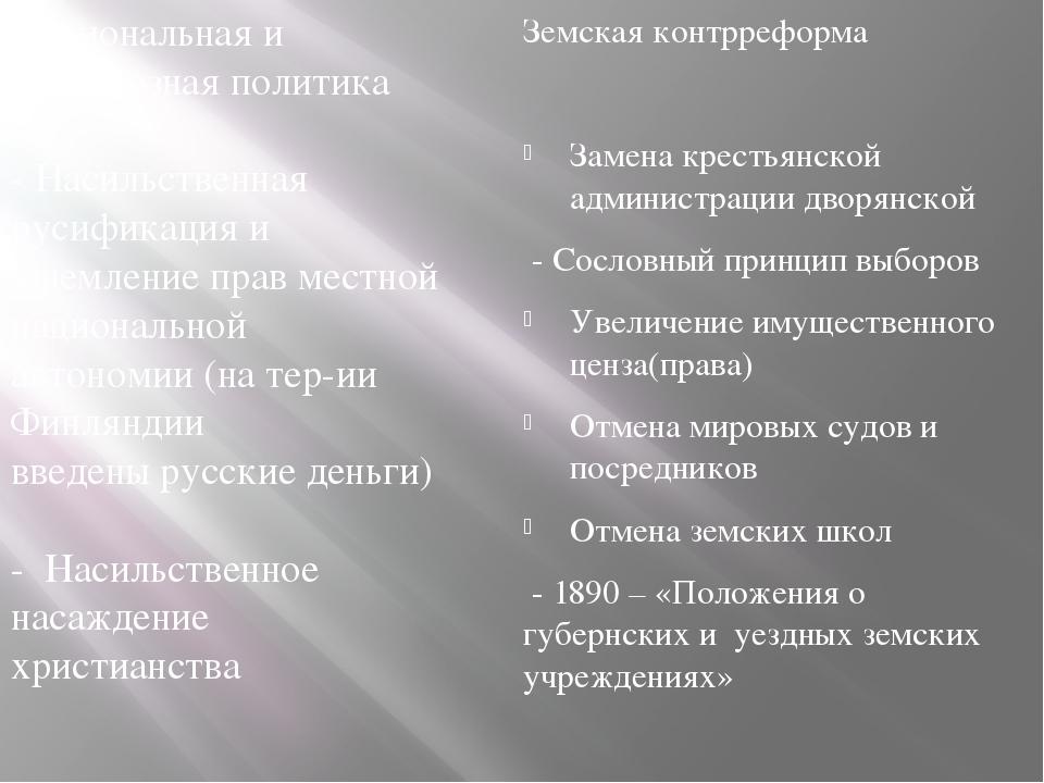 Земская контрреформа Замена крестьянской администрации дворянской - Сословный...