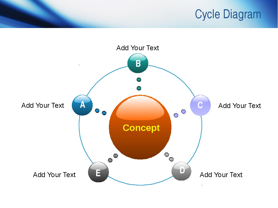 www.themegallery.com Company Logo Cycle Diagram Concept Add Your Text Add You...