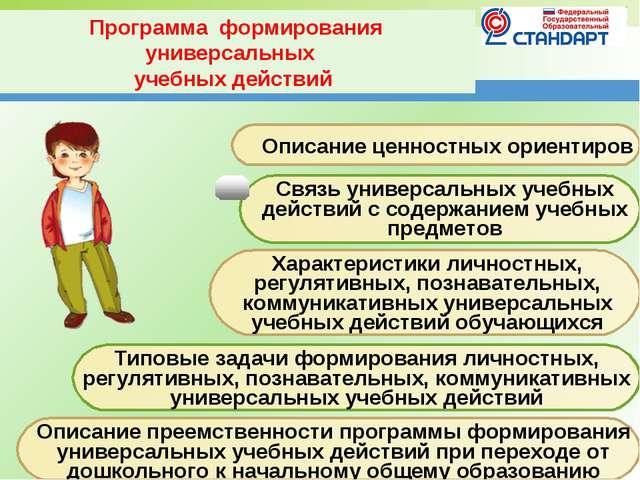 Программа формирования универсальных учебных действий