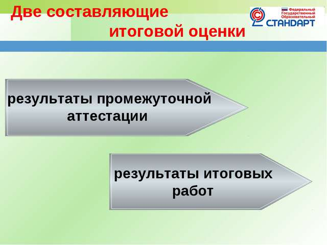 Две составляющие итоговой оценки результаты промежуточной аттестации резул...