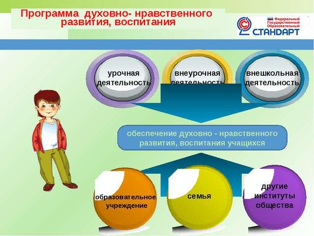 Программа духовно- нравственного развития, воспитания образовательное учрежде...