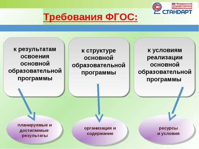 Требования ФГОС: к результатам освоения основной образовательной программы к...