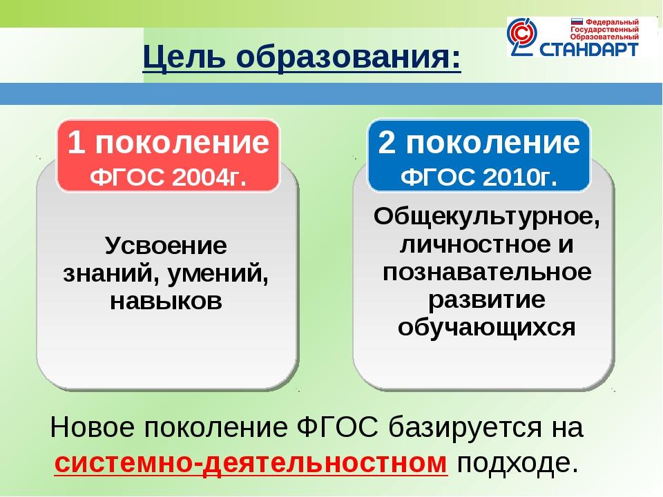 Цель образования: 1 поколение ФГОС 2004г. Усвоение знаний, умений, навыков 2...