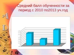 Средний балл обученности за период с 2010 по2013 уч.год