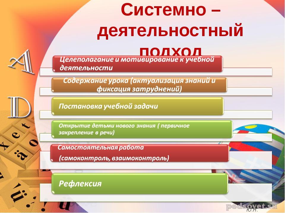 Системно – деятельностный подход Ю.Н. Плотникова