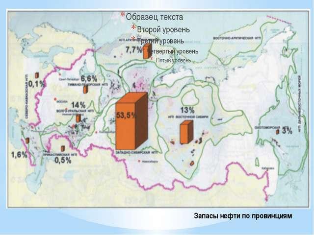 Запасы нефти по провинциям