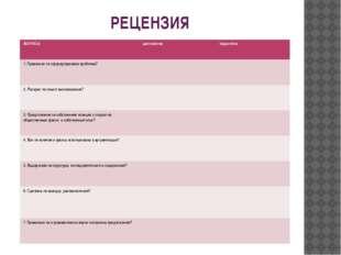 РЕЦЕНЗИЯ ВОПРОСЫ достоинства недостатки 1. Правильноли сформулирована проблем