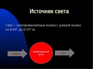 атом Свет – электромагнитные волны с длиной волны от 4·10-7 до 8·10-7 м. энер
