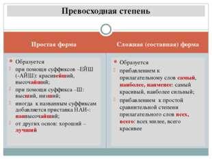 Простая форма Сложная (составная) форма Образуется при помощи суффиксов –ЕЙШ