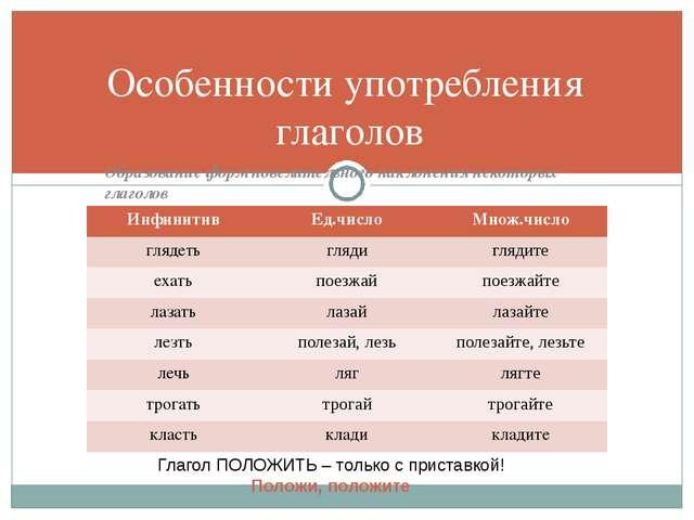 Образование форм повелительного наклонения некоторых глаголов Особенности упо...