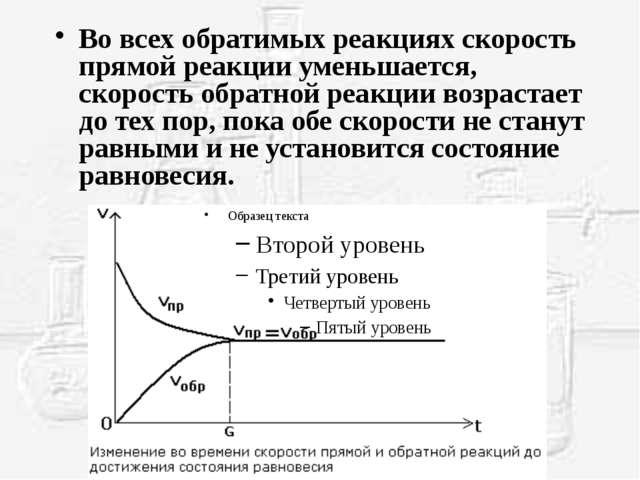 Во всех обратимых реакциях скорость прямой реакции уменьшается, скорость обр...
