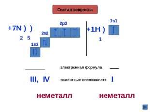 Состав вещества +7N ) ) 2 5 2s2 2p3 электронная формула 2s2 1s2 1s2 2p3 вале