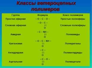 Классы гетероцепных полимеров ГруппаФормулаКласс полимеров Простая эфирная