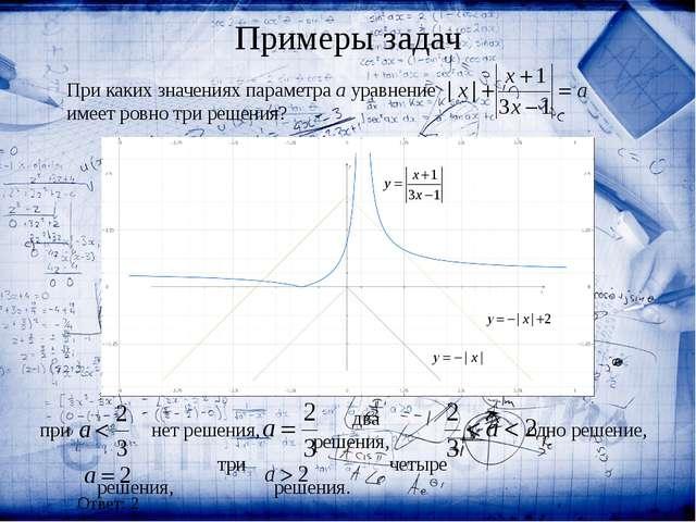 При каких значениях параметра a уравнение  имеет ровно три решения? Ответ:...