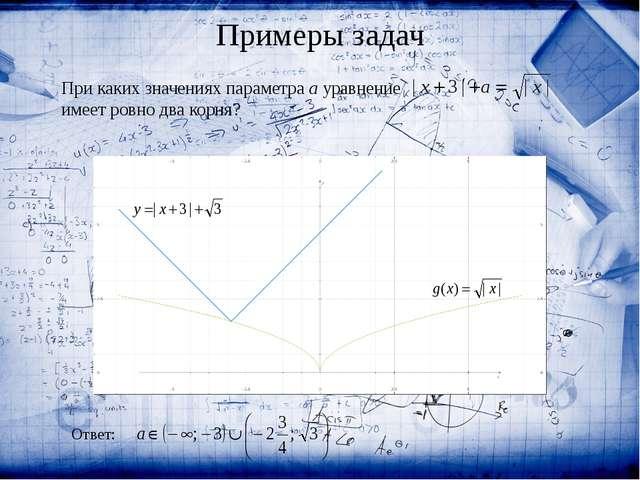 При каких значениях параметра a уравнение  имеет ровно два корня? Ответ: Пр...