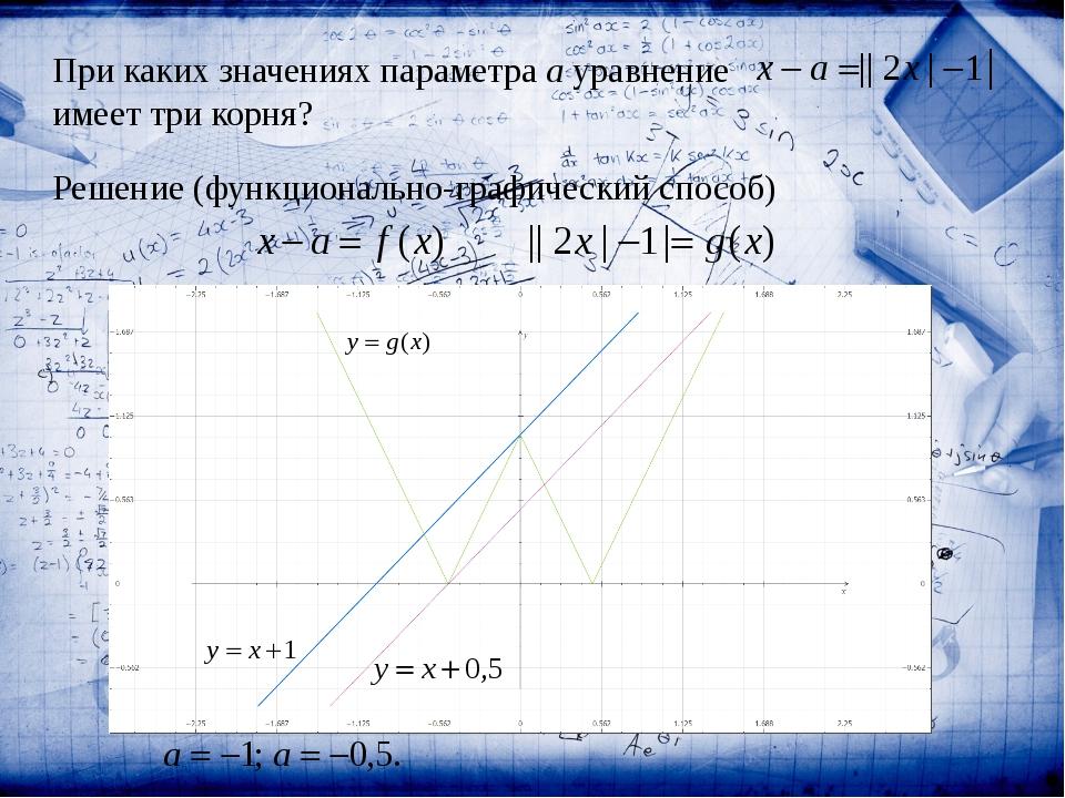При каких значениях параметра a уравнение имеет три корня? Решение (функцион...