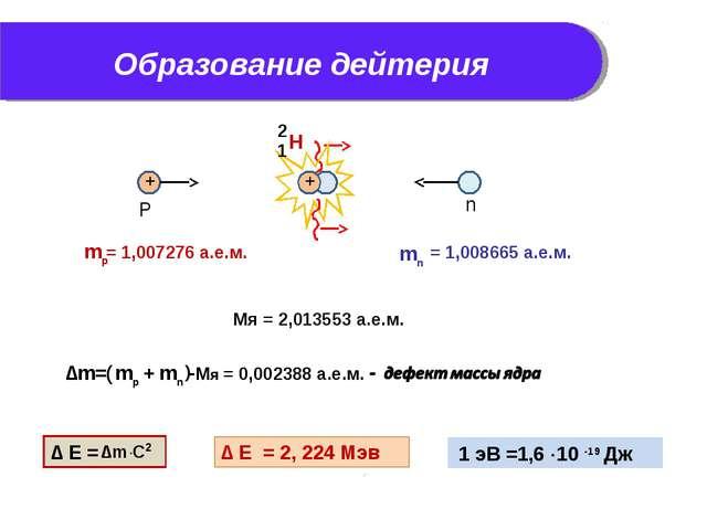 Образование дейтерия Мя = 2,013553 а.е.м. ∆ Е = 2, 224 Мэв 1 эВ =1,6 10 -19...