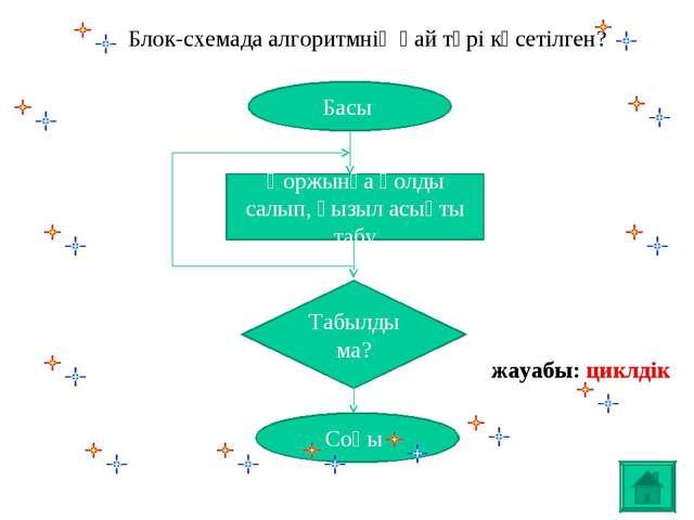 Блок-схемада алгоритмнің қай түрі көсетілген? жауабы: циклдік