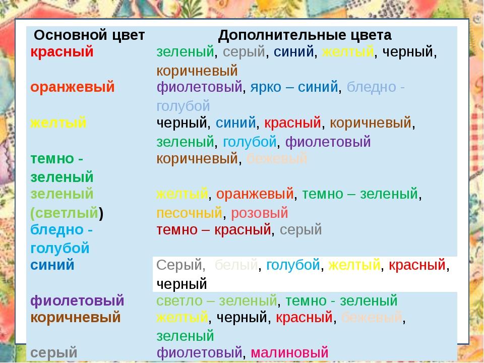http://kollekcija.com/wp-content/uploads/2014/01/20.jpg Основной цвет Дополни...