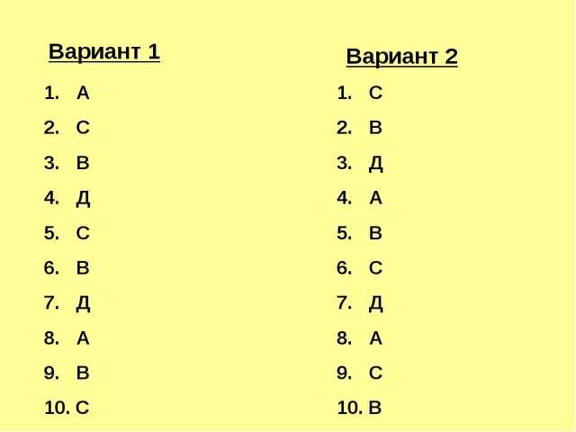 Вариант 1 Вариант 2 1. А 2. С 3. В 4. Д 5. С 6. В 7. Д 8. А 9. В 10. С 1. С 2...