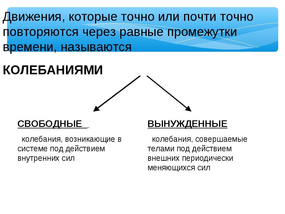 Движения, которые точно или почти точно повторяются через равные промежутки в...
