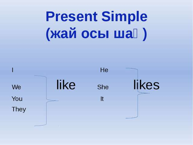 Present Simple (жай осы шақ) I He We like She likes You It They