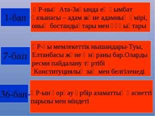 ҚР-ын қорғау әрбір азаматтың қасиетті парызы мен міндеті ҚР-ғы мемлекеттік ны