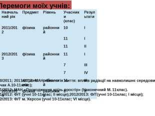 Перемоги моїх учнів: 2010/2011; 2011/2012: МАН «Екологія життя: вплив радіаці