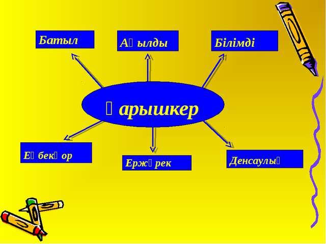 Ғарышкер Білімді Ақылды Батыл Еңбекқор Ержүрек Денсаулық