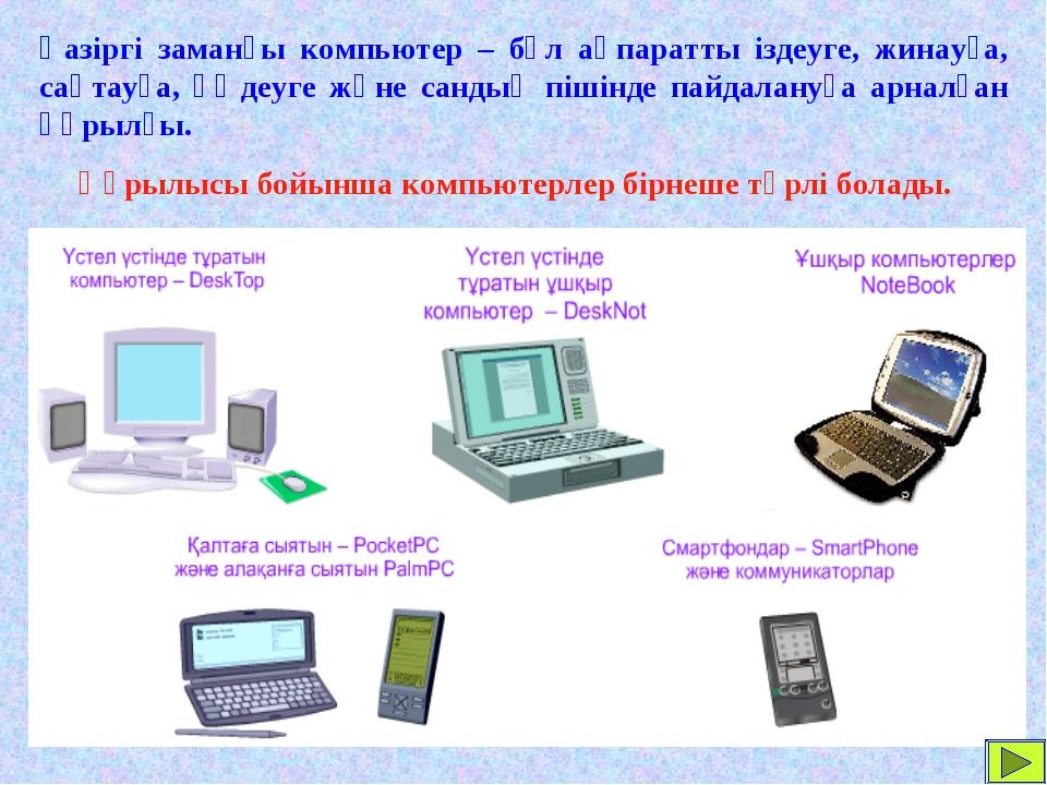 Қазіргі заманғы компьютер – бұл ақпаратты іздеуге, жинауға, сақтауға, өңдеуге...