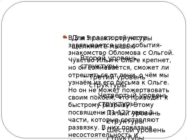 В 3 и 5 гл. второй части завязывается узел события- знакомство Обломова с Оль...