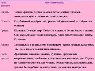 План описания Рабочие материалы Сирень Темно-красная, бледно-розовая, белосне