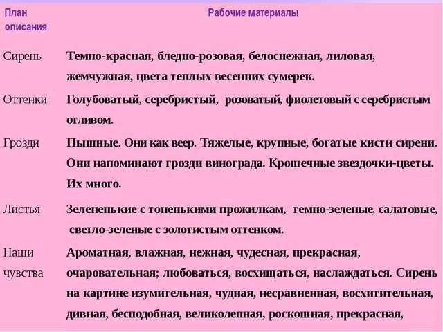 План описания Рабочие материалы Сирень Темно-красная, бледно-розовая, белосне...