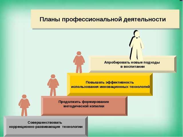 Планы профессиональной деятельности Апробировать новые подходы в воспитании...