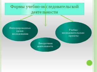 Формы учебно-исследовательской деятельности Интегрированные уроки-исследовани