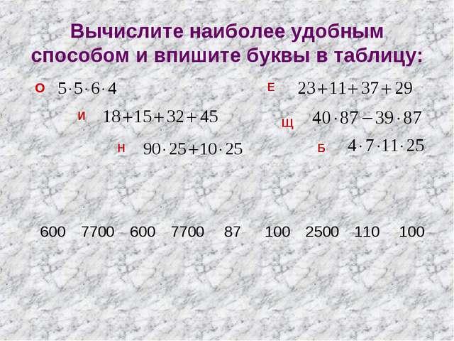 Вычислите наиболее удобным способом и впишите буквы в таблицу: О И Н Б Щ Е О...