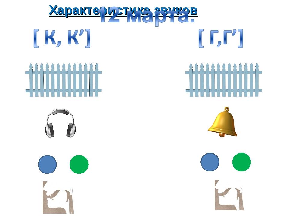 Характеристика звуков