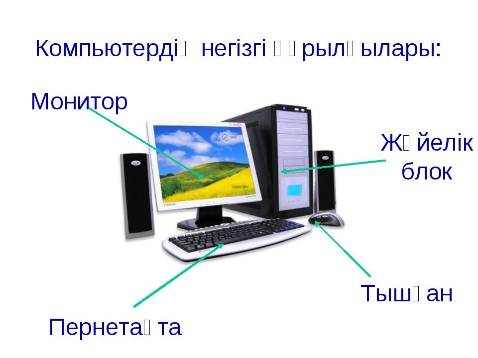 Компьютердің негізгі құрылғылары: Монитор Пернетақта Жүйелік блок Тышқан