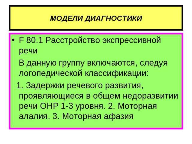 МОДЕЛИ ДИАГНОСТИКИ F 80.1 Расстройство экспрессивной речи В данную группу вкл...