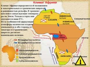 Климат Африки Климат Африки определяется её положением в экваториальных и тро