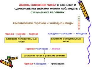 Законы сложения чисел с разными и одинаковыми знаками можно наблюдать в физич