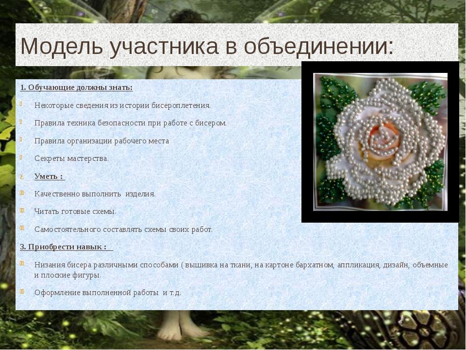 Модель участника в объединении: 1. Обучающие должны знать: Некоторые сведения...