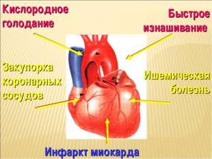 Быстрое изнашивание Закупорка коронарных сосудов Инфаркт миокарда Ишемическая