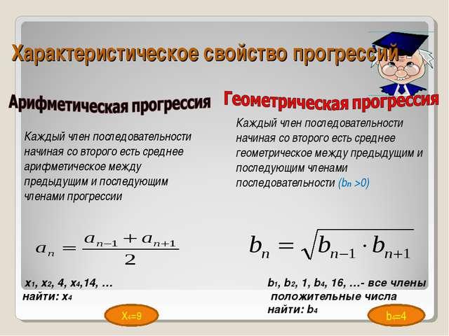 Каждый член последовательности начиная со второго есть среднее арифметическо...