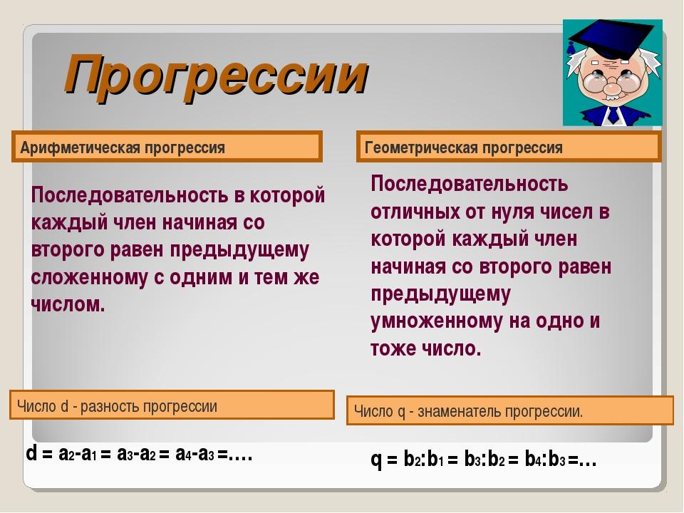 Прогрессии Арифметическая прогрессия Геометрическая прогрессия Последовательн...
