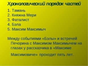 Хронологический порядок частей 1. Тамань 2. Княжна Мери 3. Фаталист 4. Бэла 5