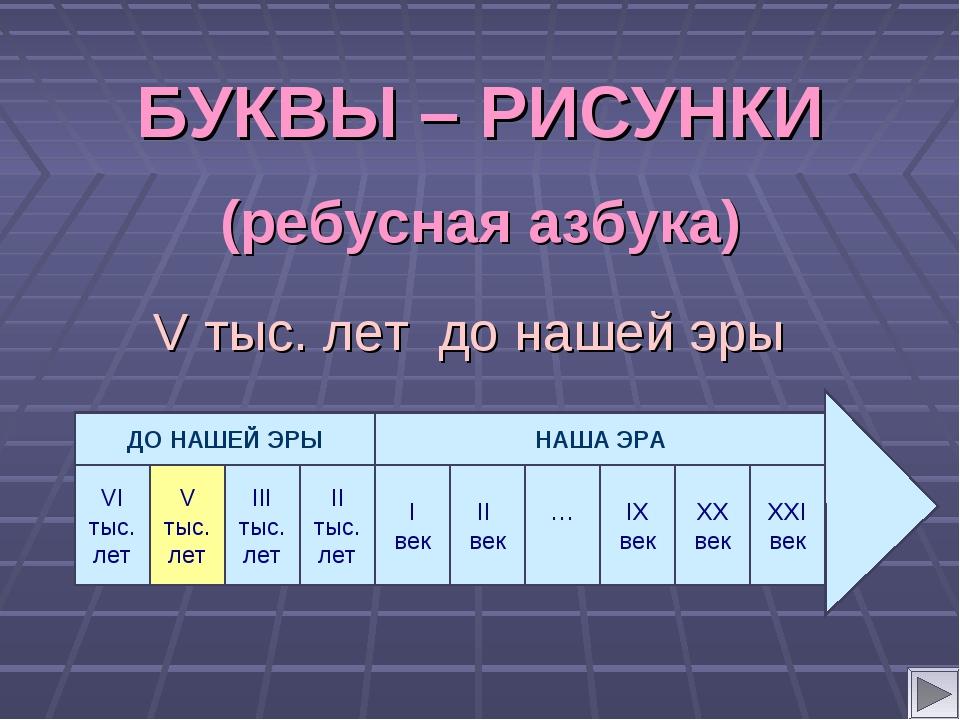 V тыс. лет до нашей эры БУКВЫ – РИСУНКИ (ребусная азбука) VI тыс. лет V тыс....