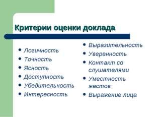 Критерии оценки доклада Логичность Точность Ясность Доступность Убедительност