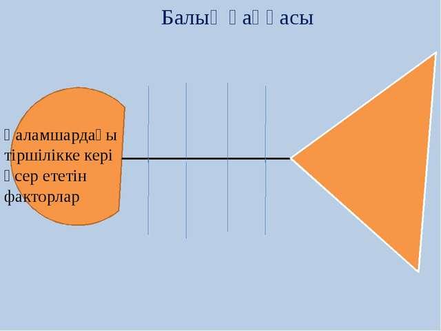 Ғаламшардағы тіршілікке кері әсер ететін факторлар Балық қаңқасы